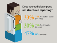 Structured reporting in radiology: why, and how?